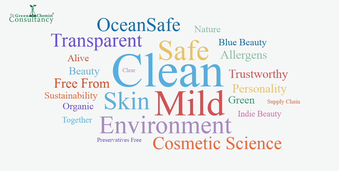 What does clean beauty mean?